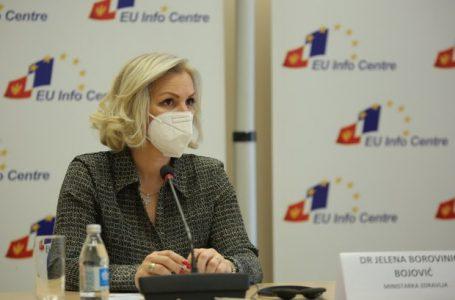 Crnoj Gori 150 hiljada doza kineske vakcine